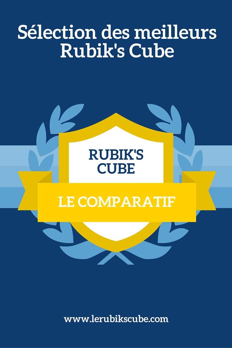 Comparatif Rubik's Cube
