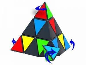 pyraminx resolution pointes extremites premiere etape