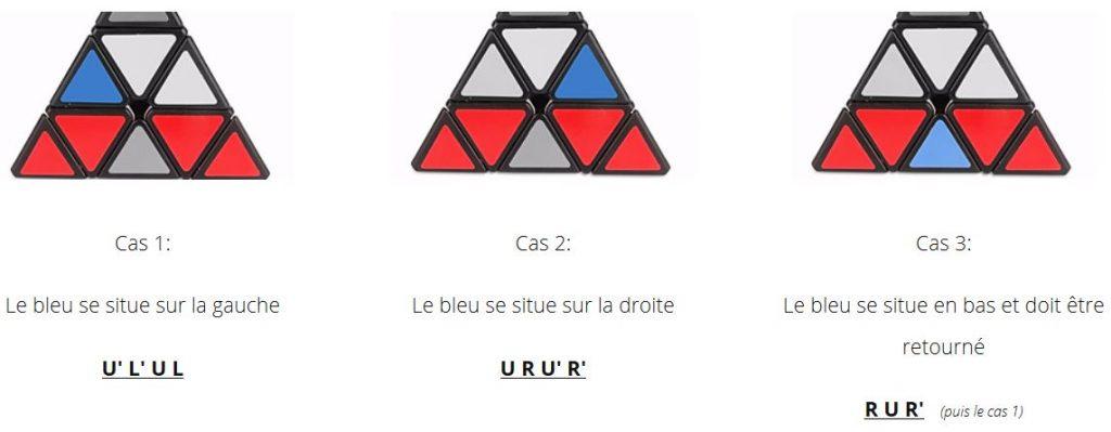 pyraminx rubik's cube triangle finir la premiere face